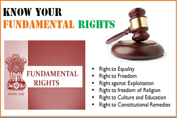 KNOW YOUR FUNDAMENTAL RIGHTS AS PERCONSTITUTION