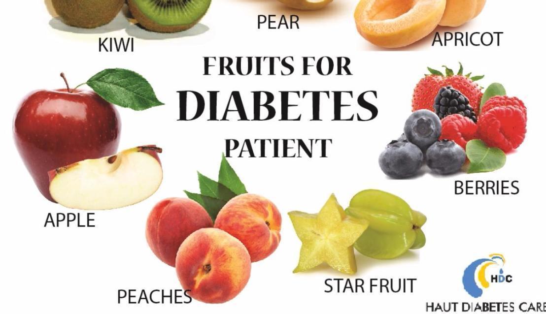 রক্তে শর্করা বা BLOOD SUGAR/উপসর্গ বা Symptom/ভাল থাকতে হলে/খাবারের  ভাল বিকল্প (best option)/খাবারের খারাপ বিকল্প (worst option)/ Example of DiabetesDiet