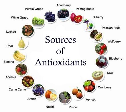 অ্যান্টিঅক্সিডেন্ট বা Antioxidant এবং ট্রাইগ্লিসারাইডTRIGLYCERIDE